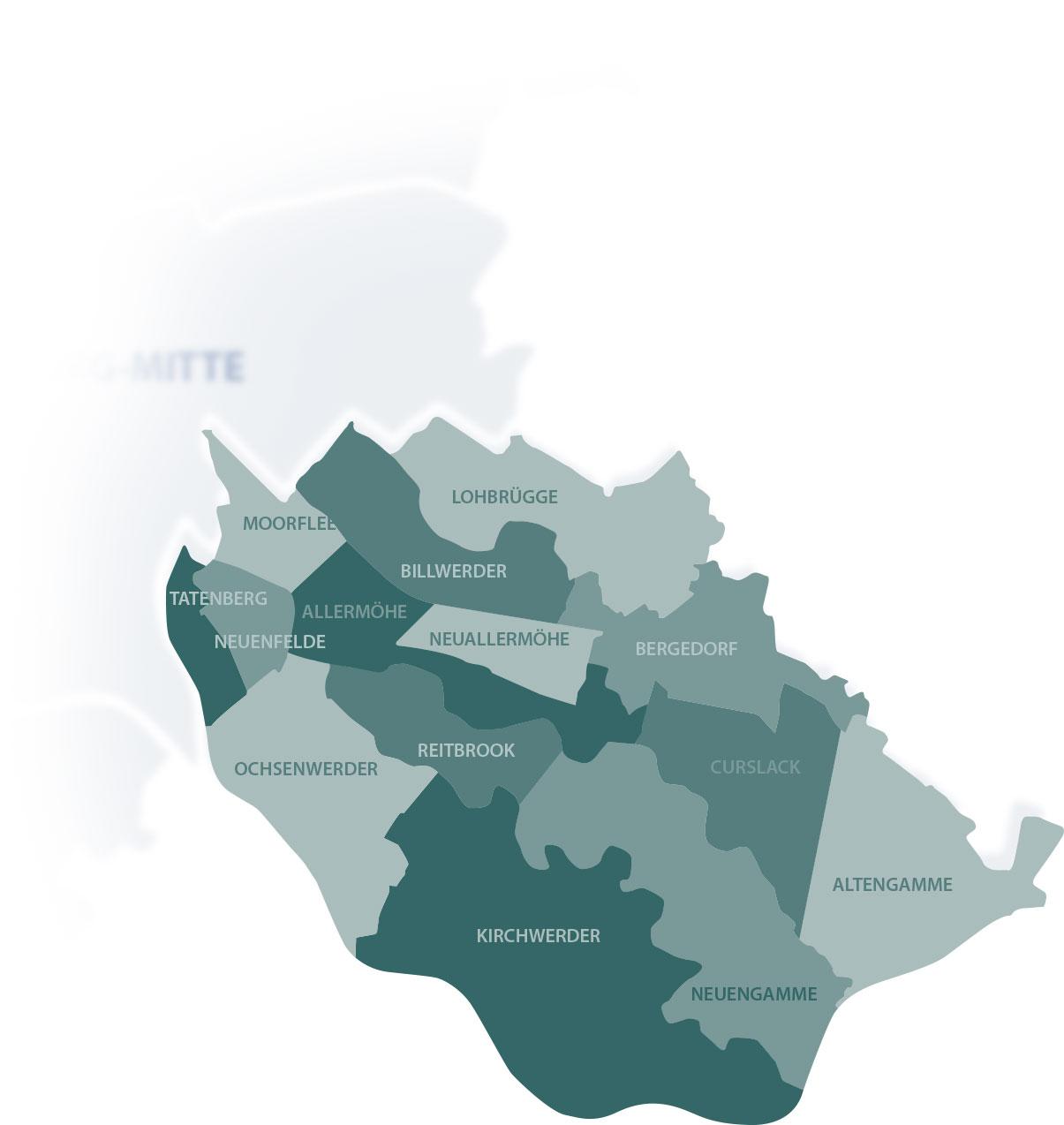 Bezirk Bergedorf